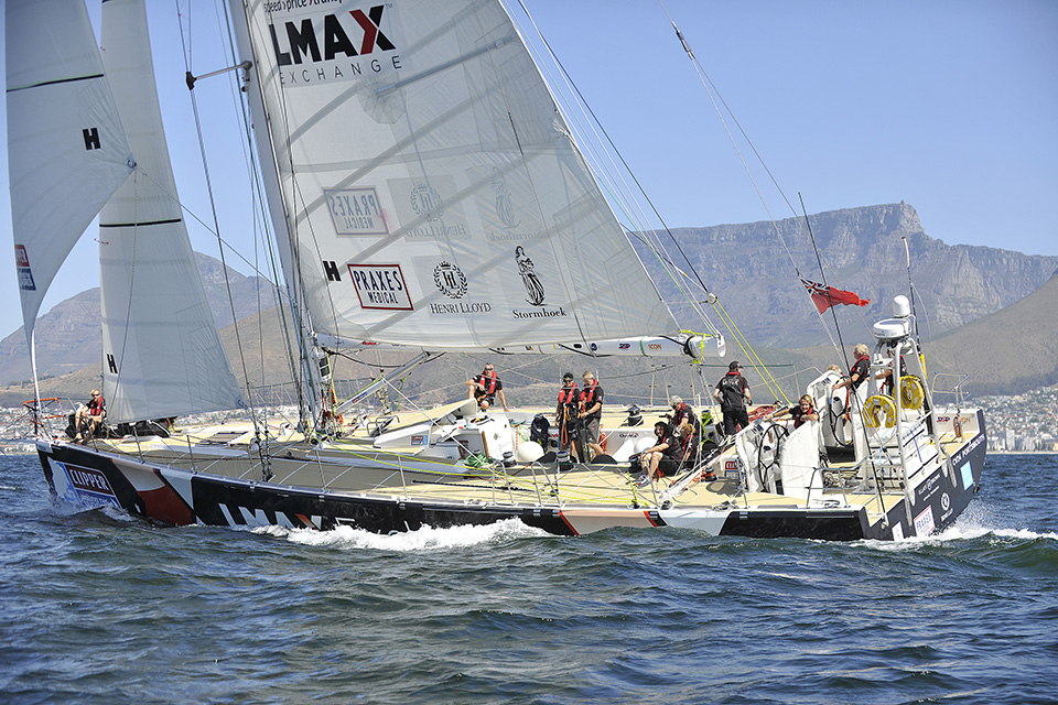 skippers.ch CLIPPER LMAX Exchange